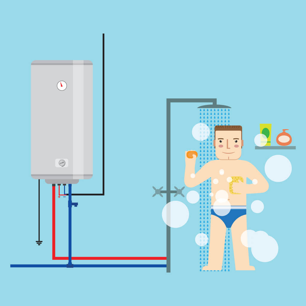 Electric water heater and man in the bathroom